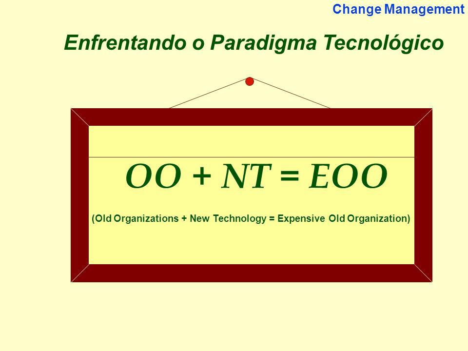 OO + NT = EOO Enfrentando o Paradigma Tecnológico