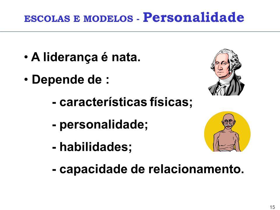 ESCOLAS E MODELOS - Personalidade