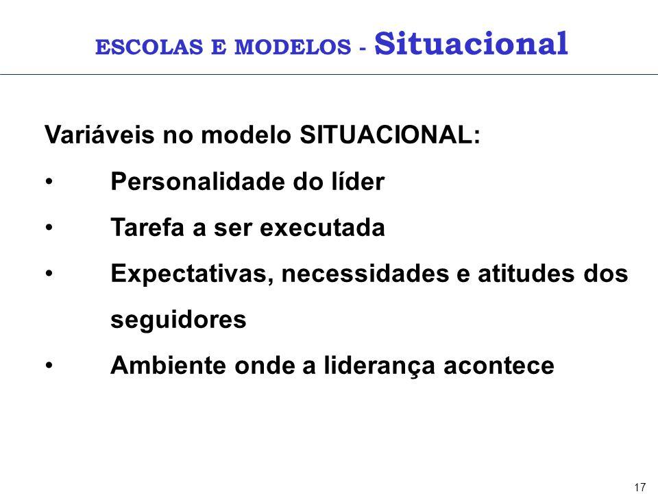 ESCOLAS E MODELOS - Situacional