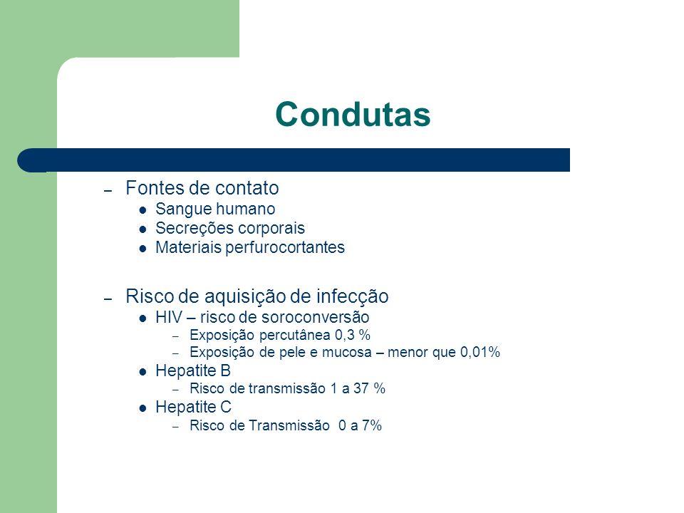 Condutas Fontes de contato Risco de aquisição de infecção