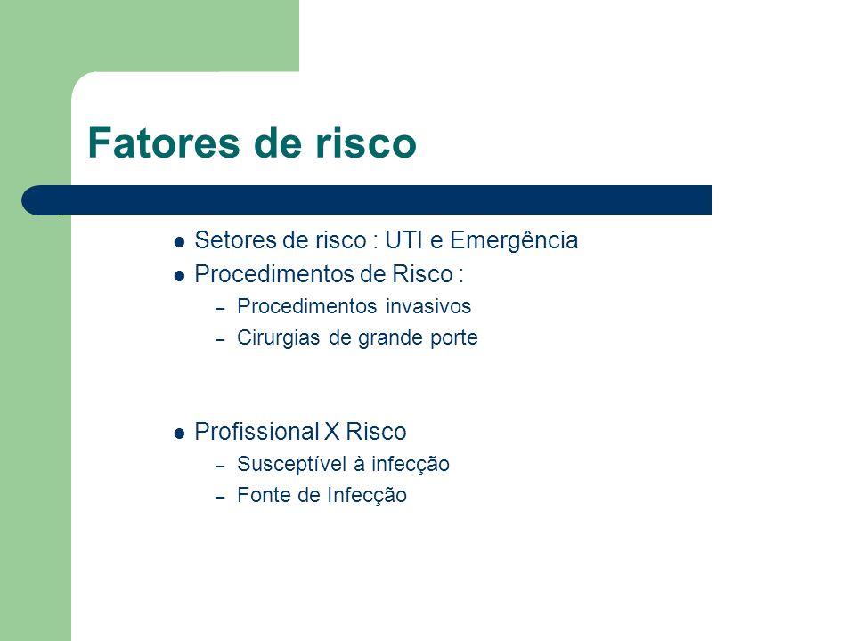 Fatores de risco Setores de risco : UTI e Emergência