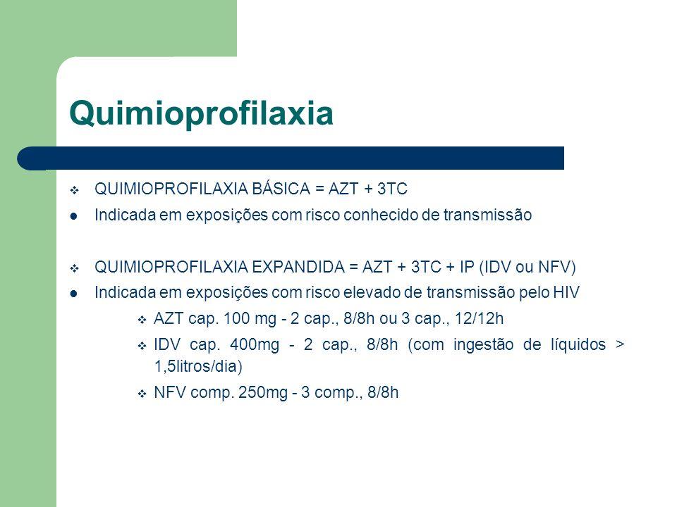 Quimioprofilaxia QUIMIOPROFILAXIA BÁSICA = AZT + 3TC