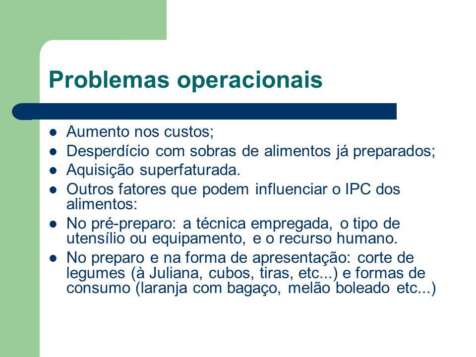 Problemas operacionais