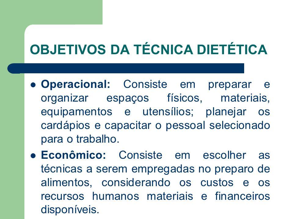 OBJETIVOS DA TÉCNICA DIETÉTICA