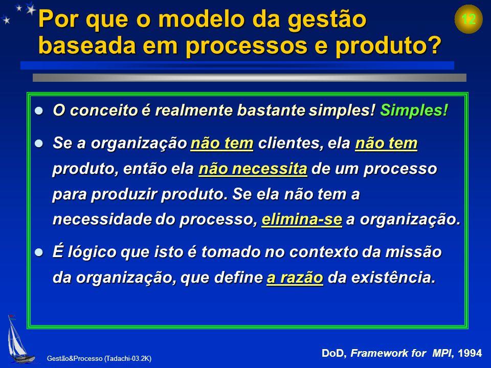 Por que o modelo da gestão baseada em processos e produto