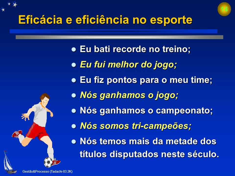 Eficácia e eficiência no esporte