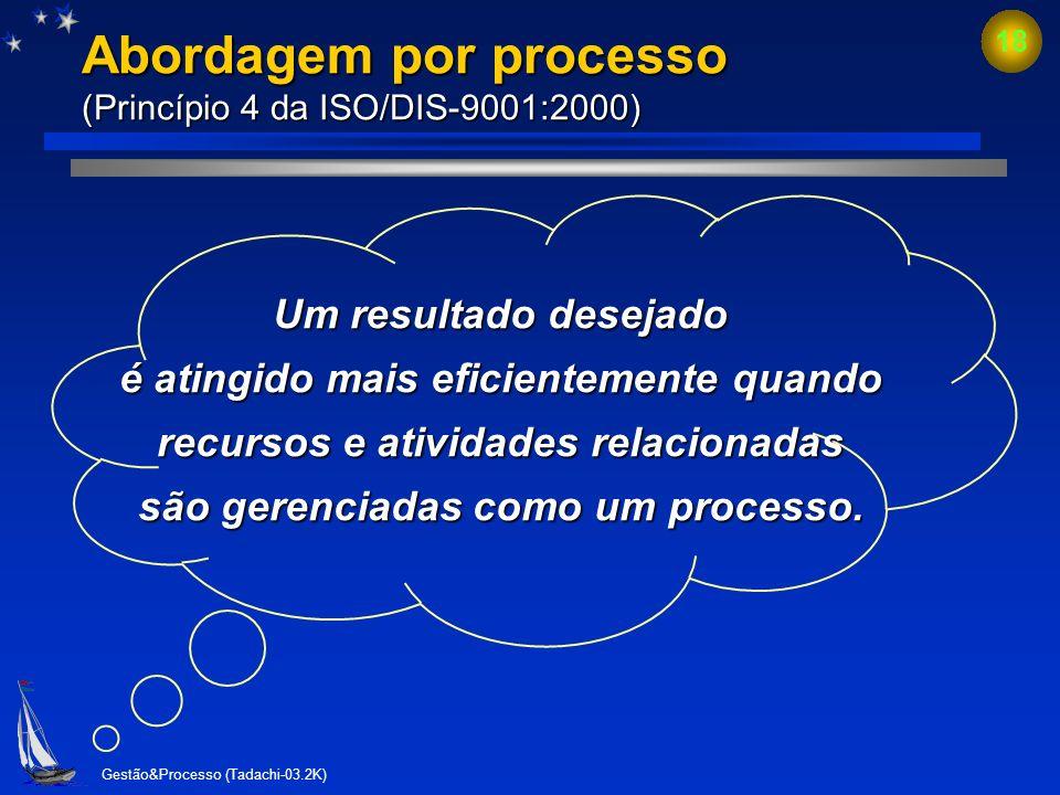 Abordagem por processo (Princípio 4 da ISO/DIS-9001:2000)