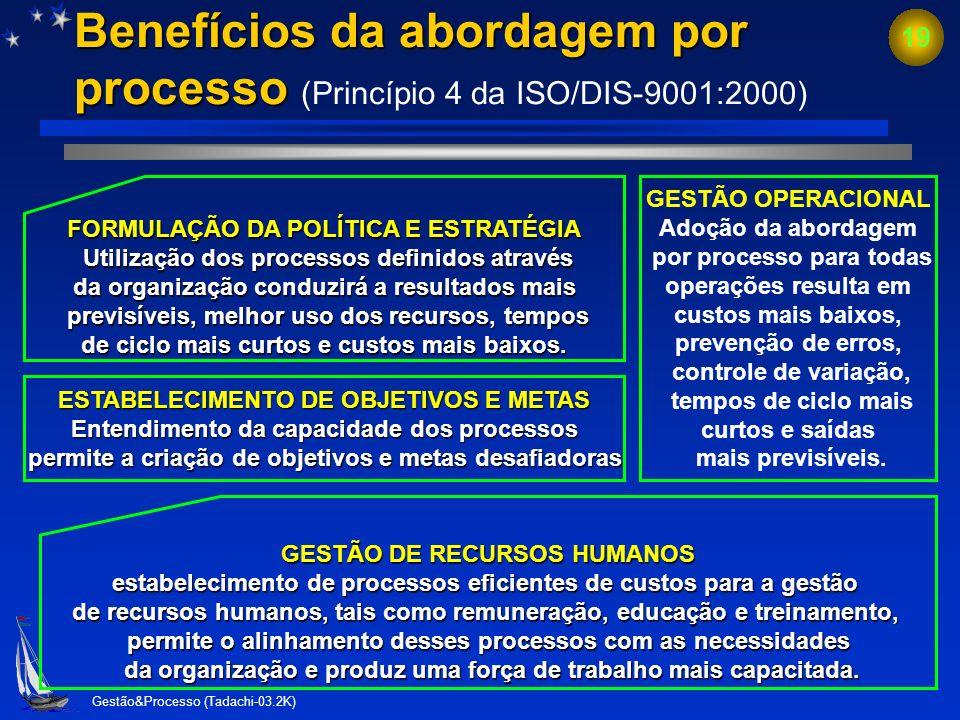Benefícios da abordagem por processo (Princípio 4 da ISO/DIS-9001:2000)