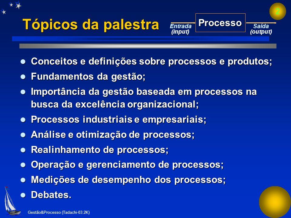 Tópicos da palestra Processo