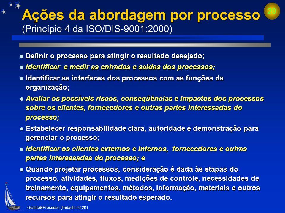 Ações da abordagem por processo (Princípio 4 da ISO/DIS-9001:2000)