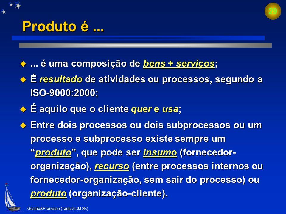 Produto é ... ... é uma composição de bens + serviços;