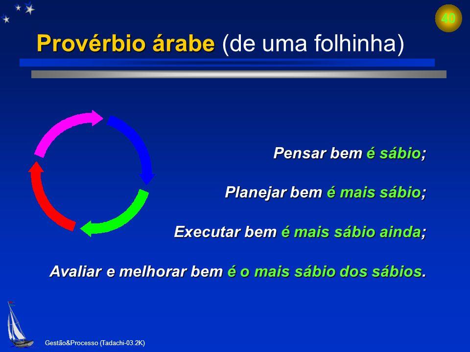 Provérbio árabe (de uma folhinha)