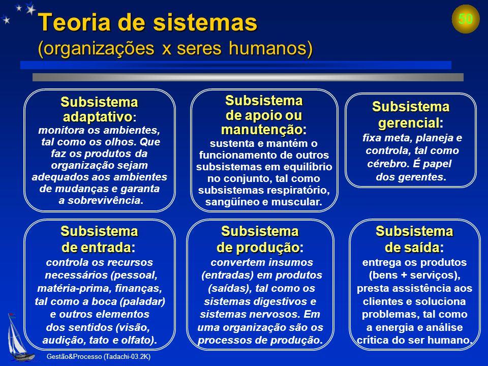 Teoria de sistemas (organizações x seres humanos)