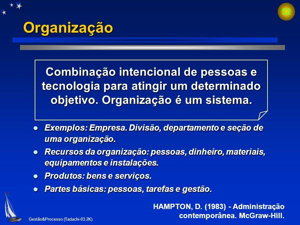 Organização Combinação intencional de pessoas e