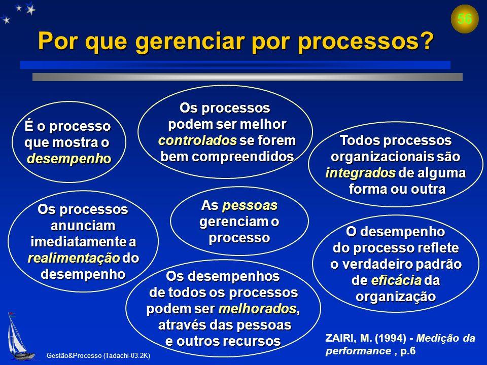 Por que gerenciar por processos