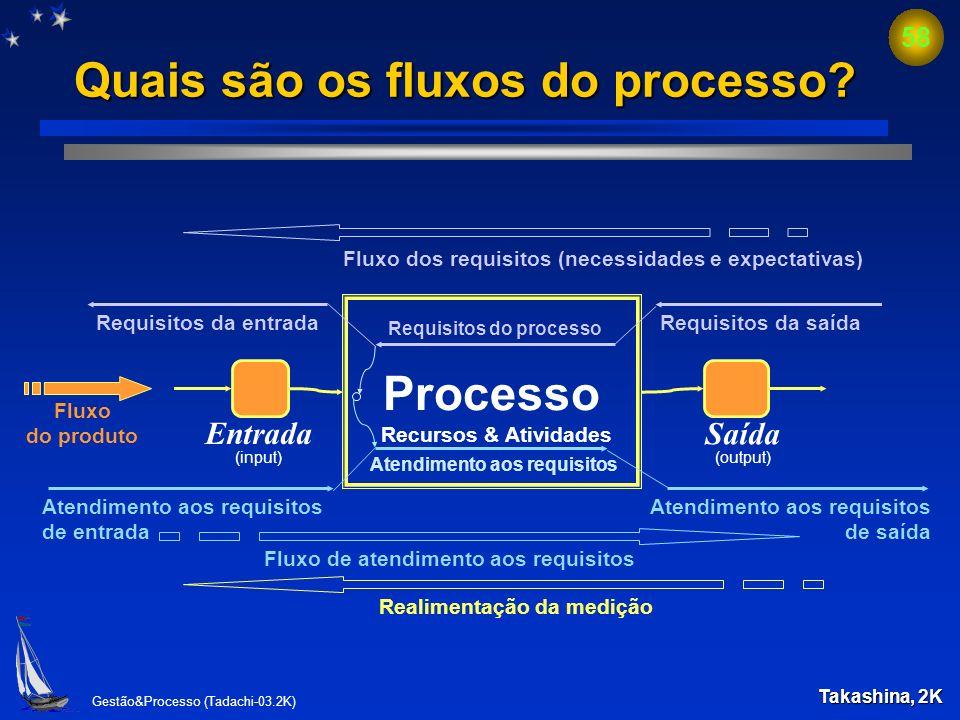 Quais são os fluxos do processo