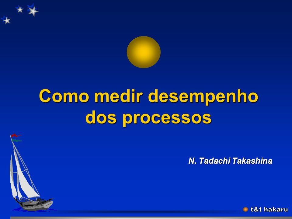 Como medir desempenho dos processos