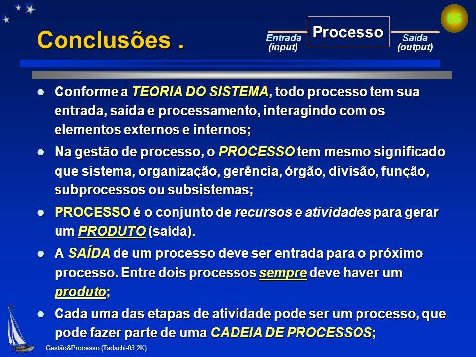 Conclusões . Processo. Entrada. (input) Saída. (output)