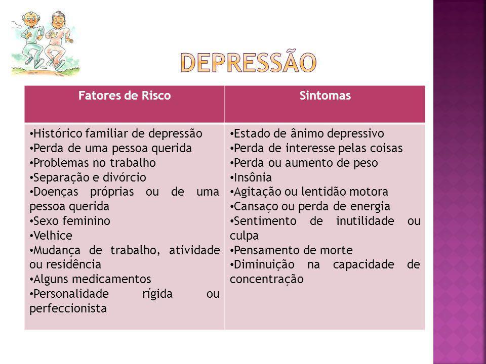 depressão Fatores de Risco Sintomas Histórico familiar de depressão