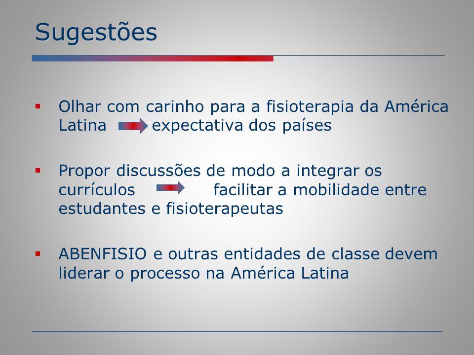 Sugestões Olhar com carinho para a fisioterapia da América Latina expectativa dos países.