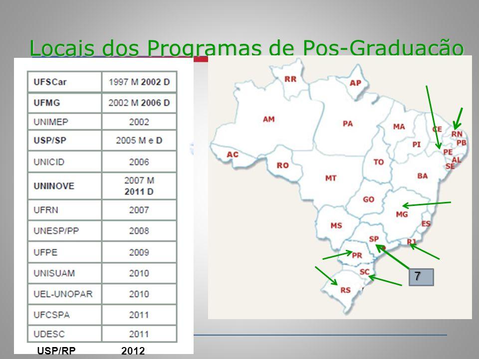 Locais dos Programas de Pos-Graduação