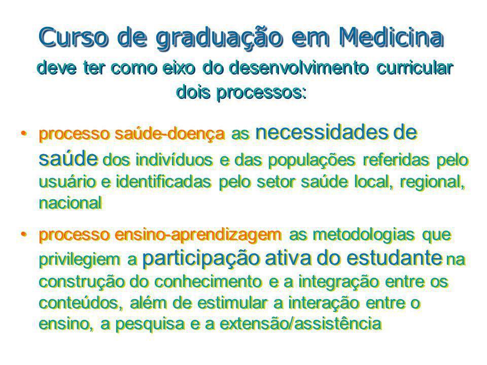 Curso de graduação em Medicina deve ter como eixo do desenvolvimento curricular dois processos: