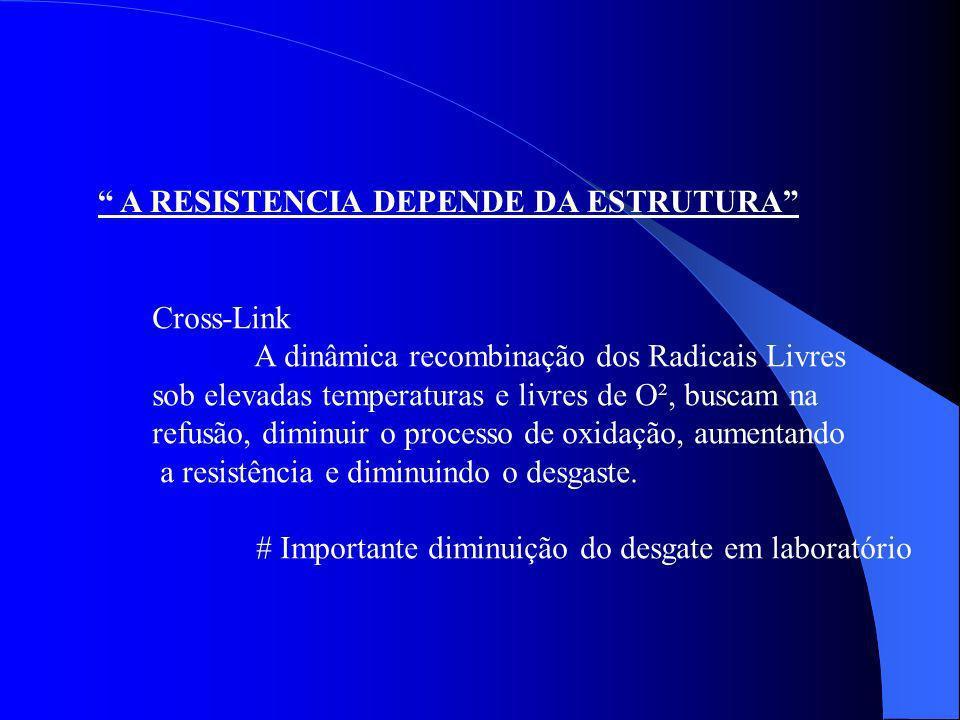 A RESISTENCIA DEPENDE DA ESTRUTURA