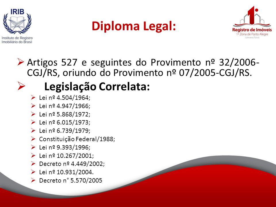 Diploma Legal: Legislação Correlata: