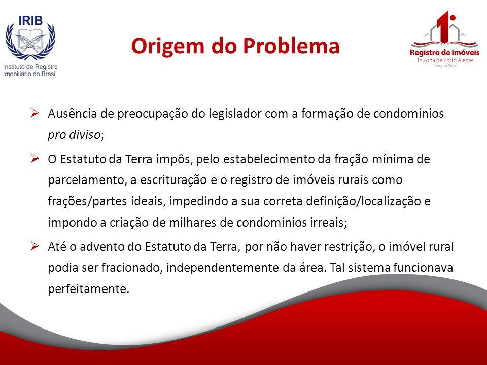 Origem do Problema Ausência de preocupação do legislador com a formação de condomínios pro diviso;