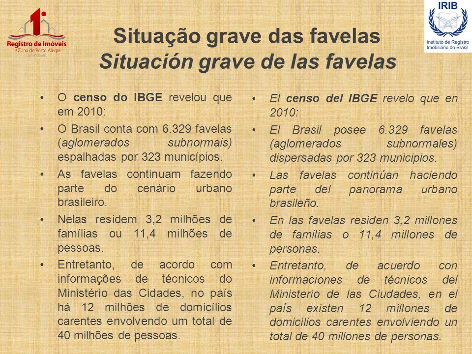 Situação grave das favelas Situación grave de las favelas