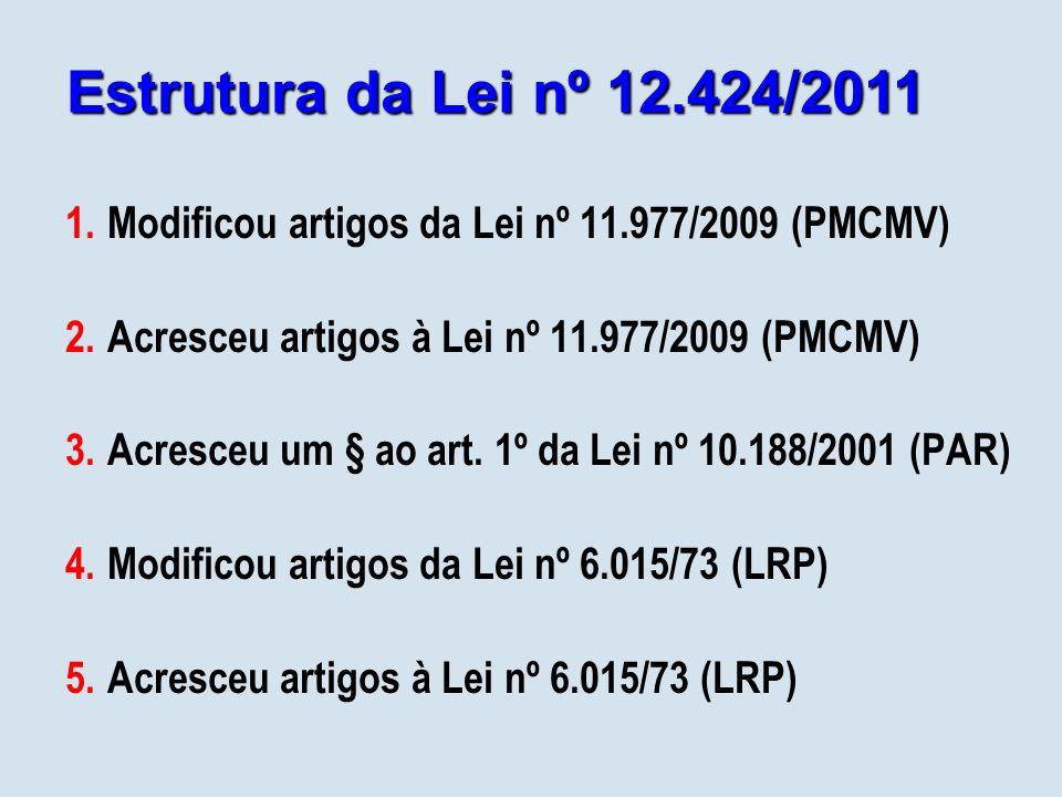 Estrutura da Lei nº 12.424/2011 Modificou artigos da Lei nº 11.977/2009 (PMCMV) Acresceu artigos à Lei nº 11.977/2009 (PMCMV)