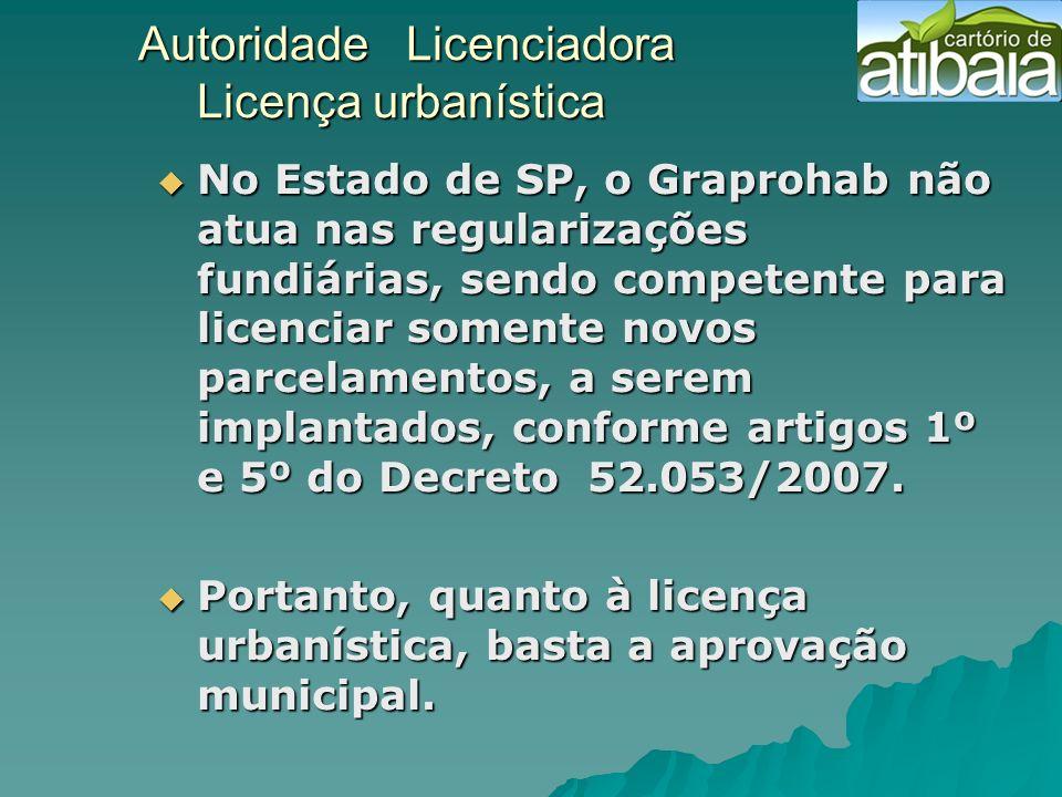 Autoridade Licenciadora Licença urbanística