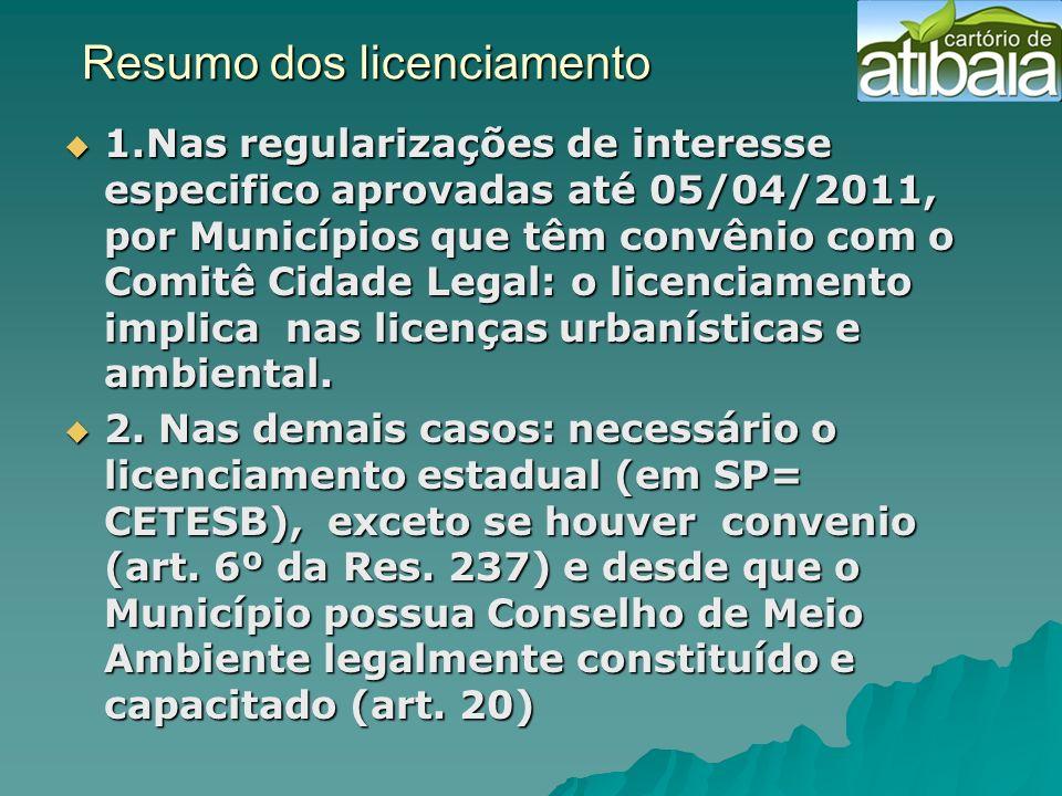 Resumo dos licenciamento