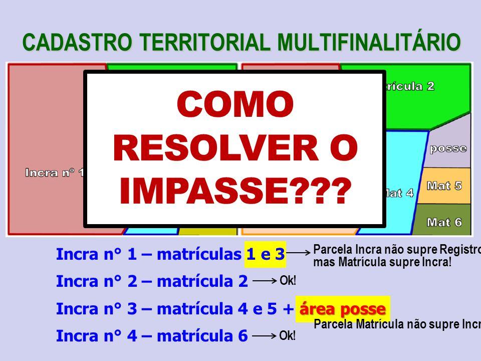 COMO RESOLVER O IMPASSE