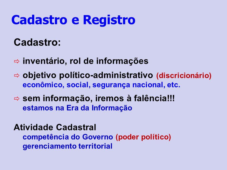 Cadastro e Registro Cadastro: inventário, rol de informações