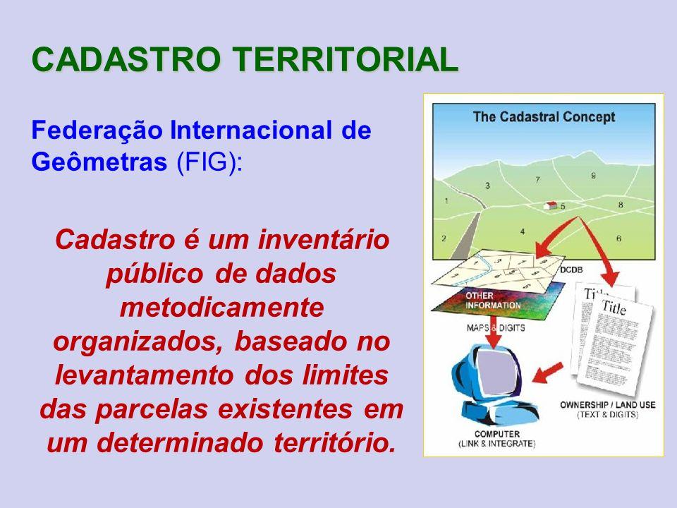 CADASTRO TERRITORIAL Federação Internacional de Geômetras (FIG):