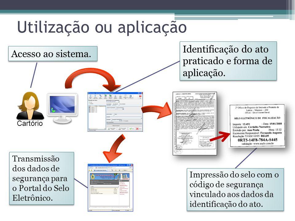 Utilização ou aplicação
