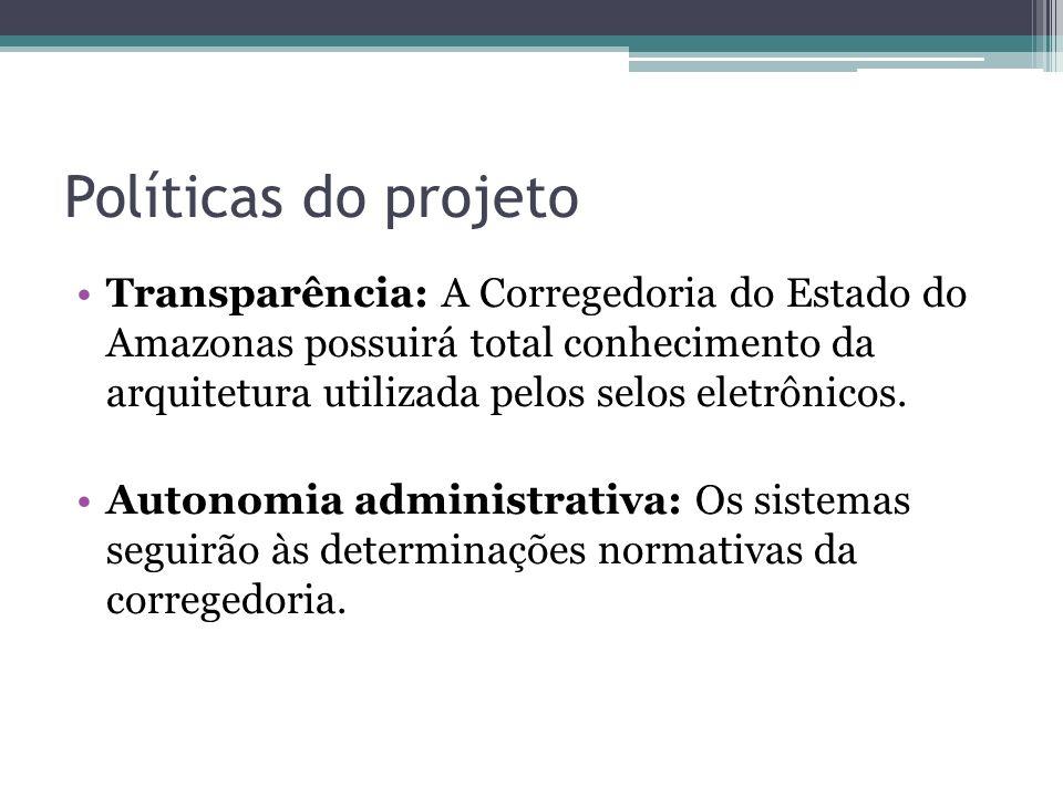 Políticas do projeto
