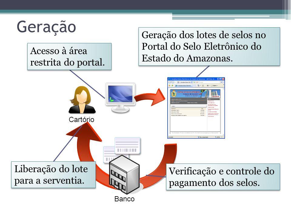 Geração Geração dos lotes de selos no Portal do Selo Eletrônico do Estado do Amazonas. Acesso à área restrita do portal.