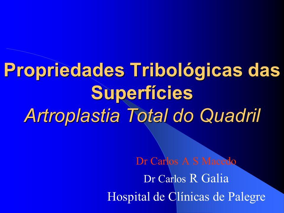 Dr Carlos A S Macedo Dr Carlos R Galia Hospital de Clínicas de Palegre