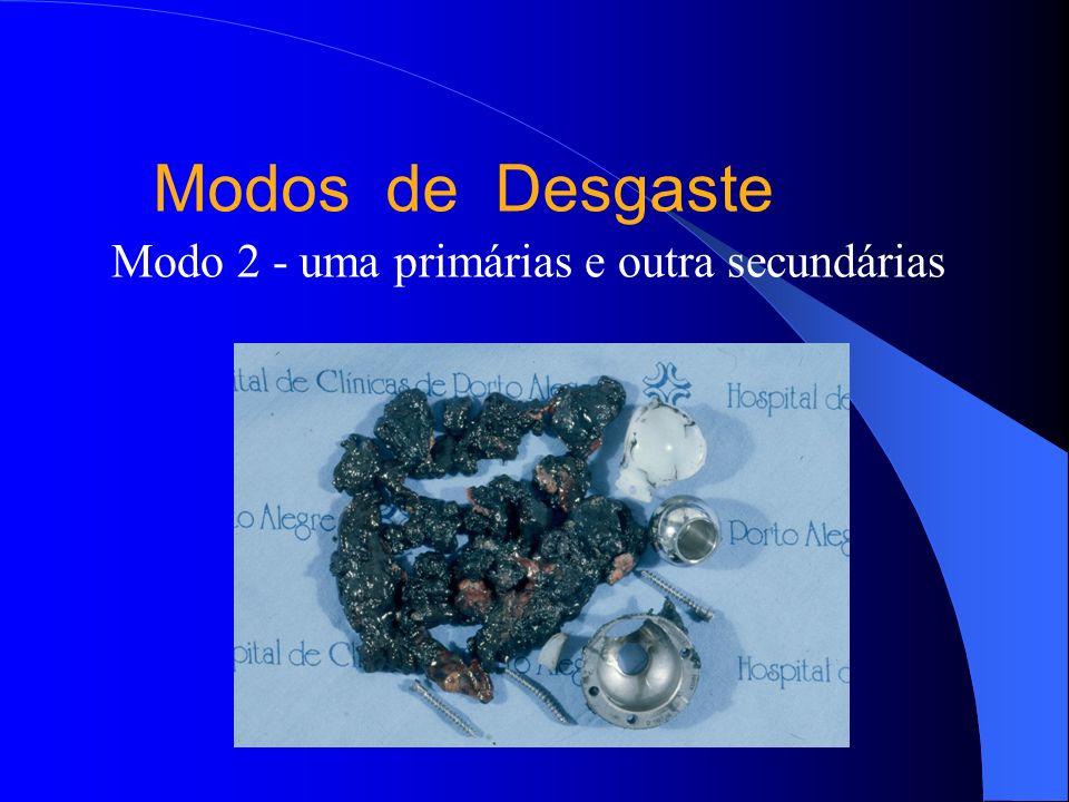 Modos de Desgaste Modo 2 - uma primárias e outra secundárias