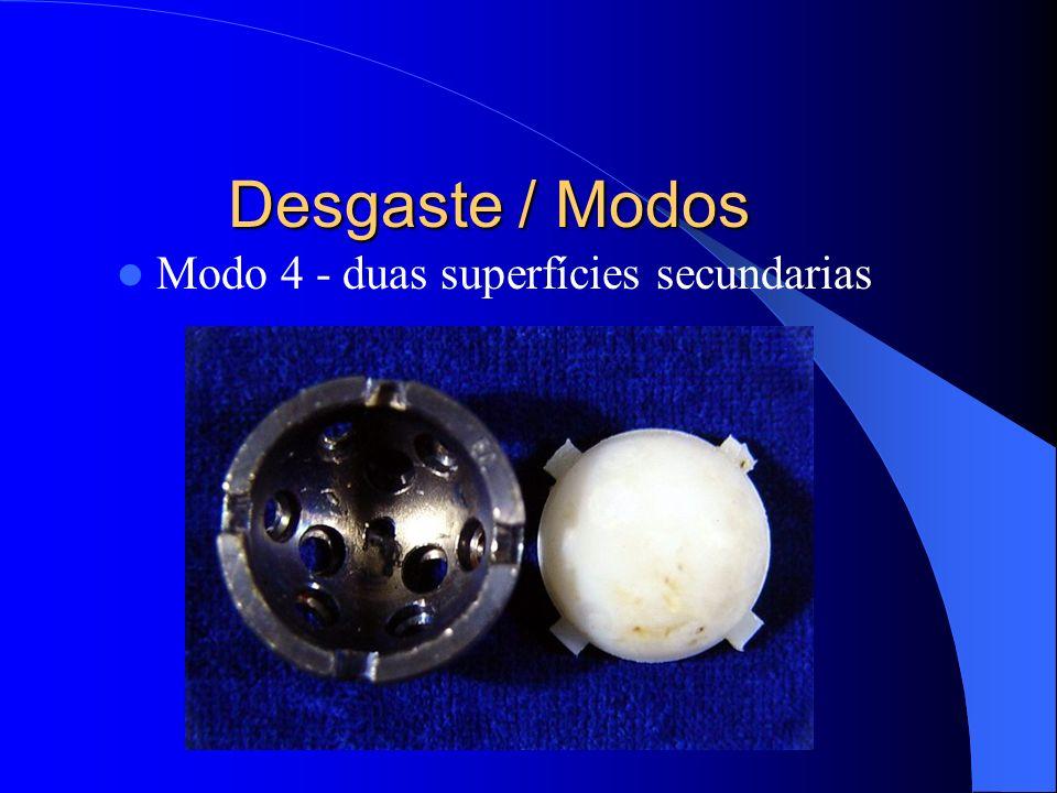Desgaste / Modos Modo 4 - duas superfícies secundarias