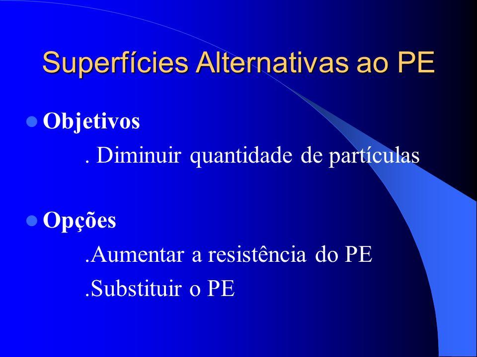 Superfícies Alternativas ao PE