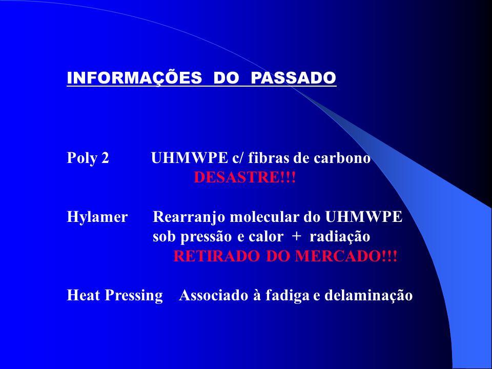INFORMAÇÕES DO PASSADO