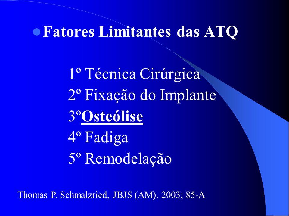 Fatores Limitantes das ATQ 1º Técnica Cirúrgica 2º Fixação do Implante