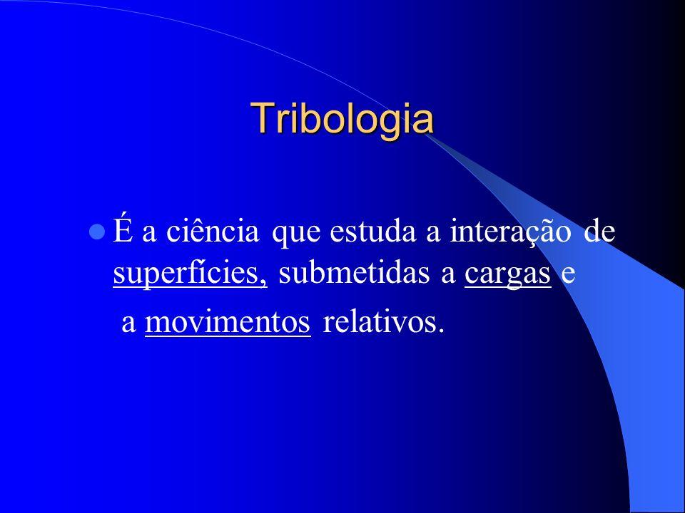 TribologiaÉ a ciência que estuda a interação de superfícies, submetidas a cargas e.