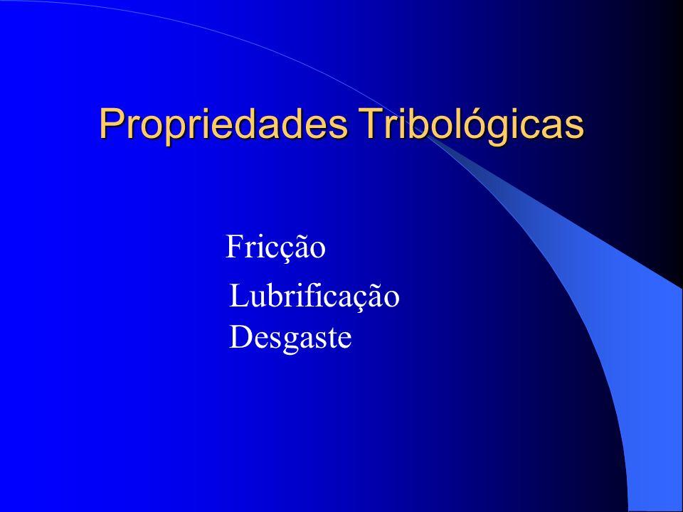 Propriedades Tribológicas