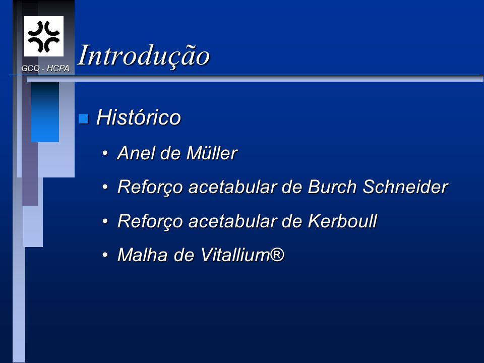 Introdução Histórico Anel de Müller