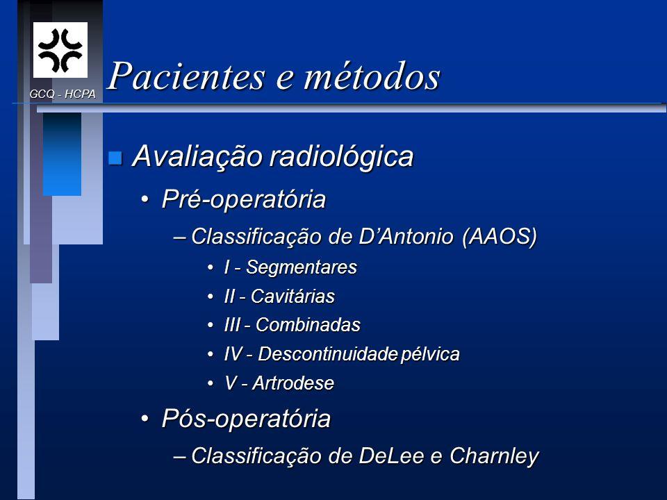 Pacientes e métodos Avaliação radiológica Pré-operatória