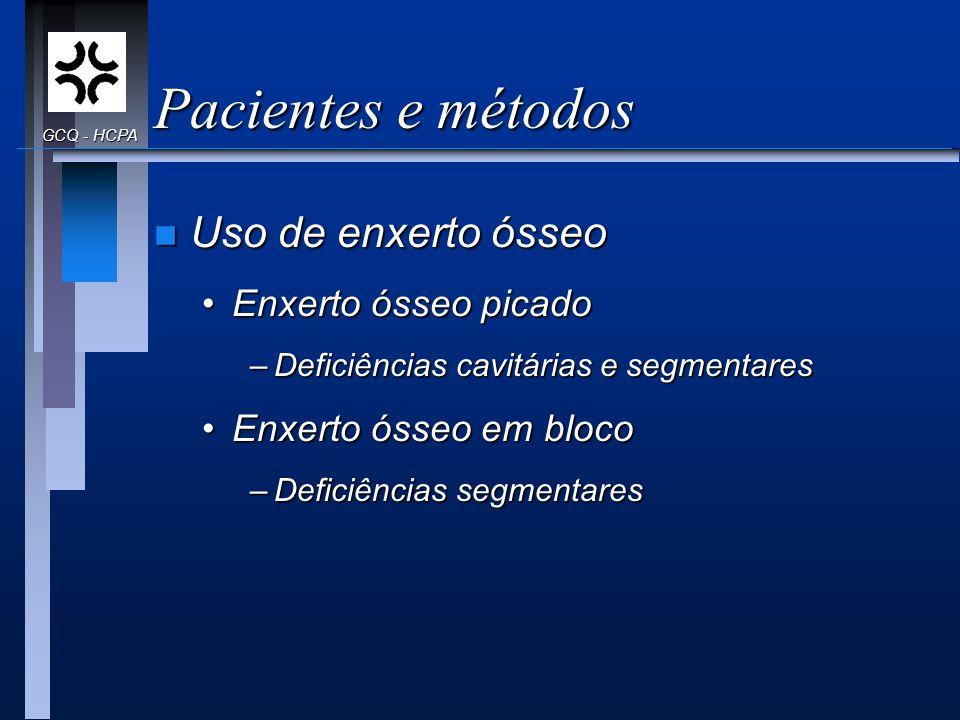 Pacientes e métodos Uso de enxerto ósseo Enxerto ósseo picado